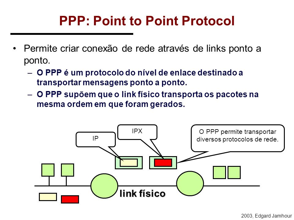 2003, Edgard Jamhour L2TP Possui suporte as seguintes funções: –Tunnelamento de múltiplos protocolos –Autenticação –Anti-spoofing –Integridade de dados Certificar parte ou todos os dados –Padding de Dados Permite esconder a quantidade real de dados Transportados Não possui suporte nativo para criptografia.