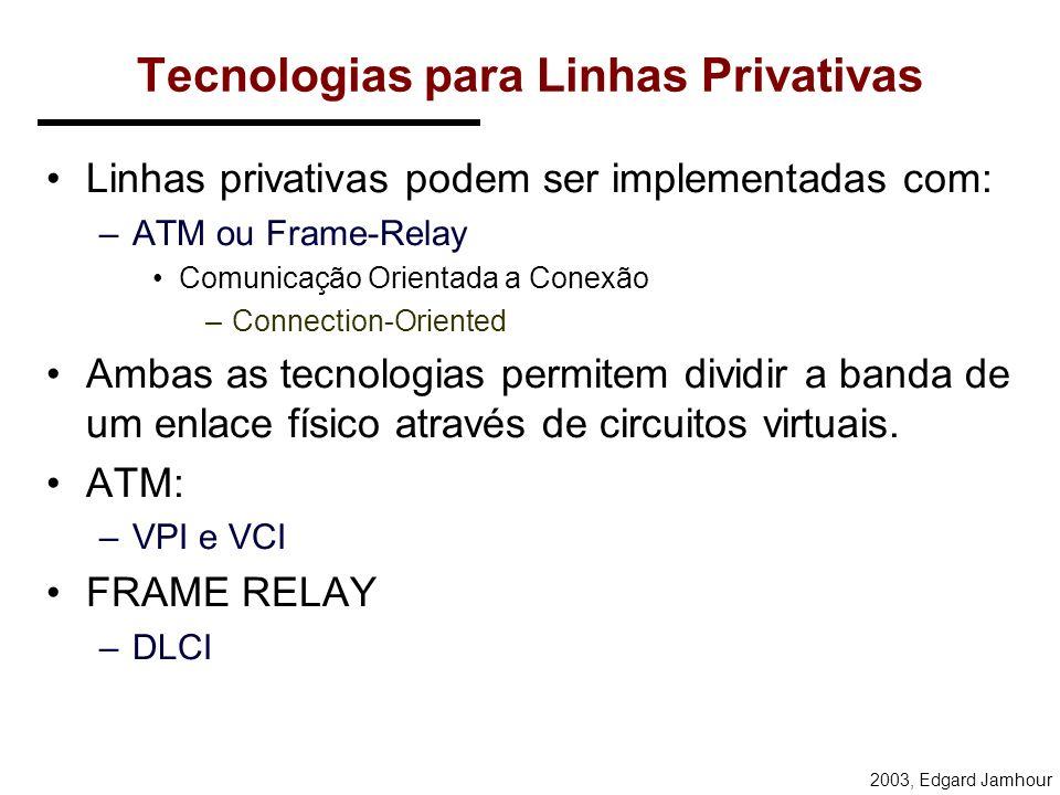 2003, Edgard Jamhour Tecnologias para Linhas Privativas Linhas privativas podem ser implementadas com: –ATM ou Frame-Relay Comunicação Orientada a Conexão –Connection-Oriented Ambas as tecnologias permitem dividir a banda de um enlace físico através de circuitos virtuais.