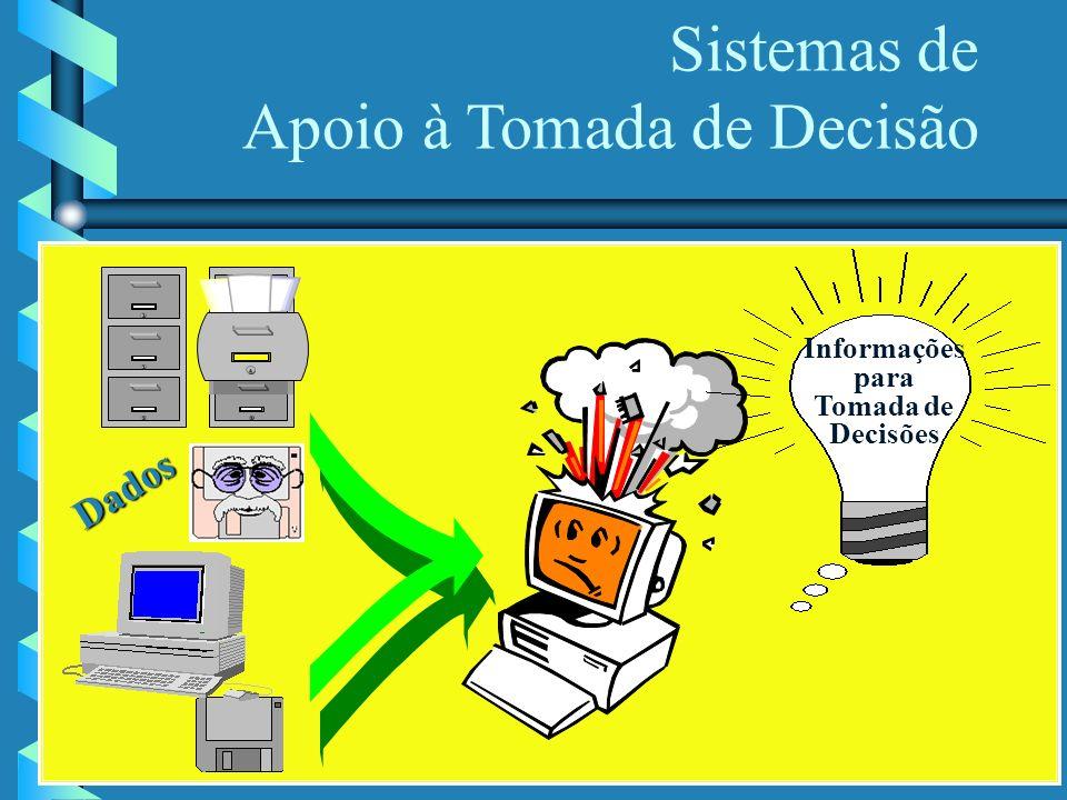 Níveis de Sistemas Existentes n Sistemas de Informação - SI Sistemas de Informação Executiva - SIE Sistemas de Informação Executiva - SIE Sistemas de