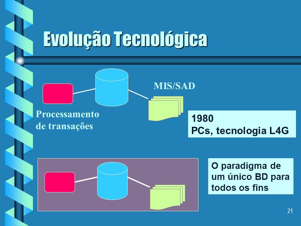 20 Evolução Tecnológica 1970 DASD (Direct access storage device) SGBD BD uma única fonte de dados para todo o processamento 1975 Processamento de tran