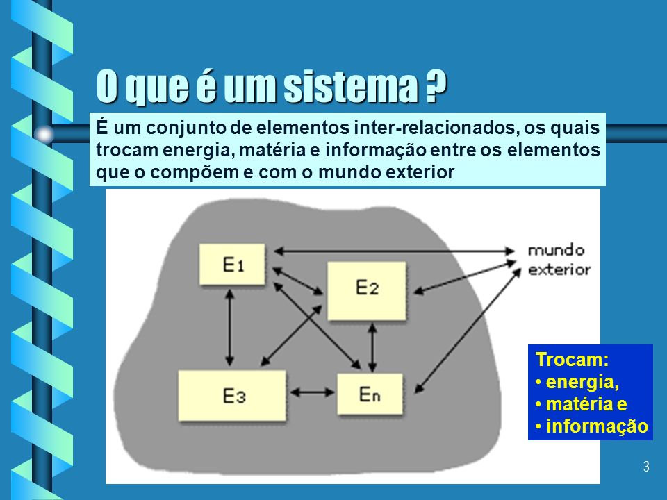 2 Sistema de Informação Objetivo Objetivo Introduzir os principais elementos para se construir um sistema de informação. Introduzir os principais elem