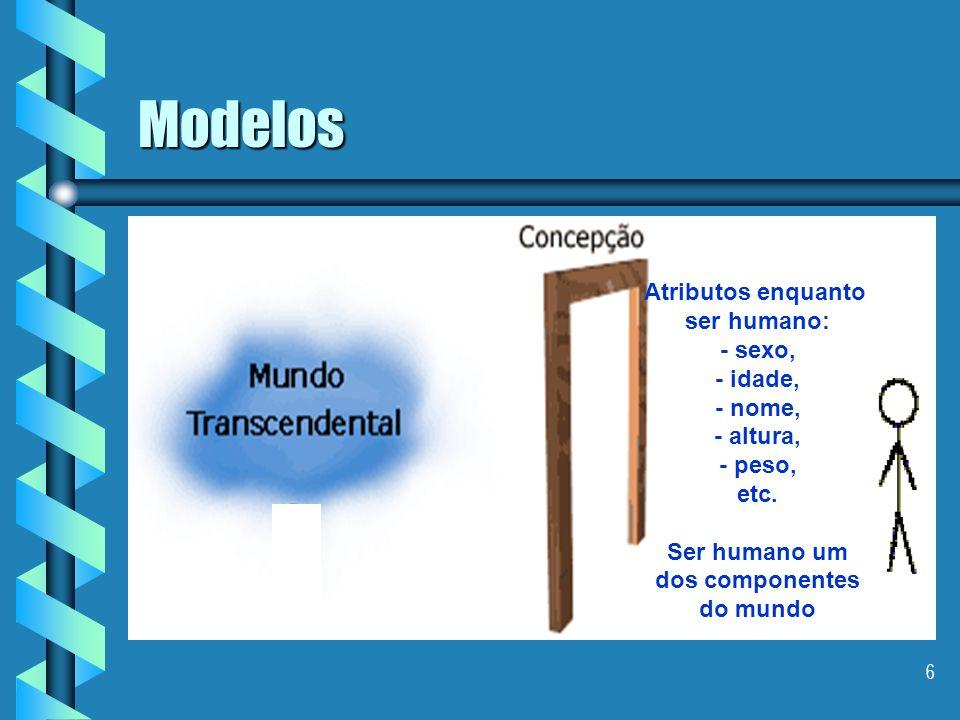 6 Modelos Atributos enquanto ser humano: - sexo, - idade, - nome, - altura, - peso, etc.