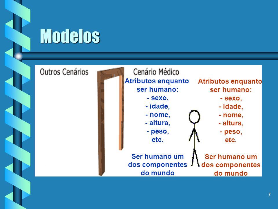 6 Modelos Atributos enquanto ser humano: - sexo, - idade, - nome, - altura, - peso, etc. Ser humano um dos componentes do mundo