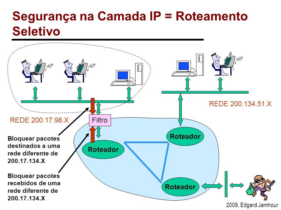 2009, Edgard Jamhour Segurança na Camada IP = Roteamento Seletivo Roteador Filtro Roteador REDE 200.17.98.X REDE 200.134.51.X Bloquear pacotes recebid