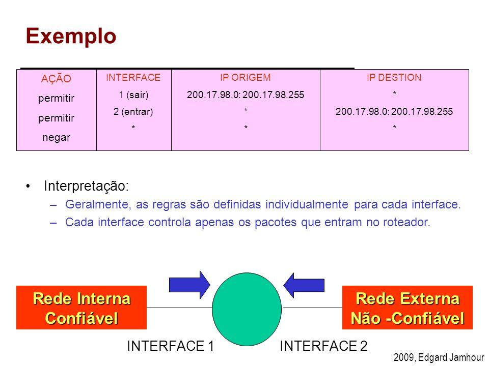 2009, Edgard Jamhour Exemplo AÇÃO permitir negar IP ORIGEM 200.17.98.0: 200.17.98.255 * IP DESTION * 200.17.98.0: 200.17.98.255 * Interpretação: –Gera