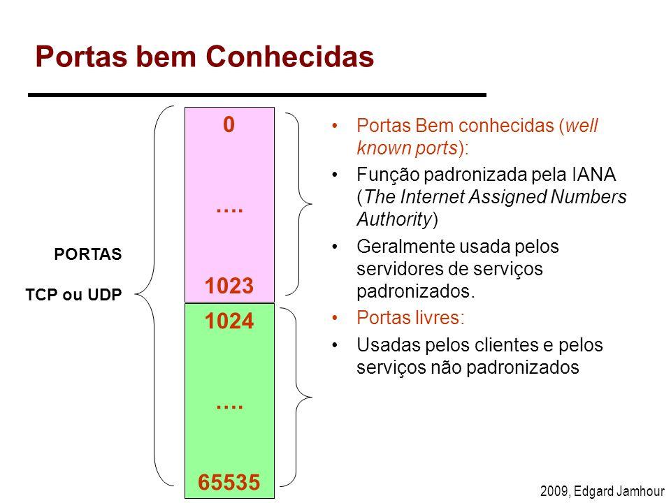 2009, Edgard Jamhour Portas bem Conhecidas Portas Bem conhecidas (well known ports): Função padronizada pela IANA (The Internet Assigned Numbers Autho