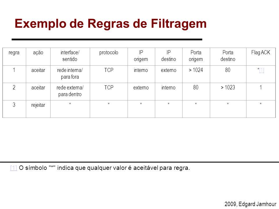 2009, Edgard Jamhour Exemplo de Regras de Filtragem regra açãointerface/ sentido protocoloIP origem IP destino Porta origem Porta destino Flag ACK 1ac