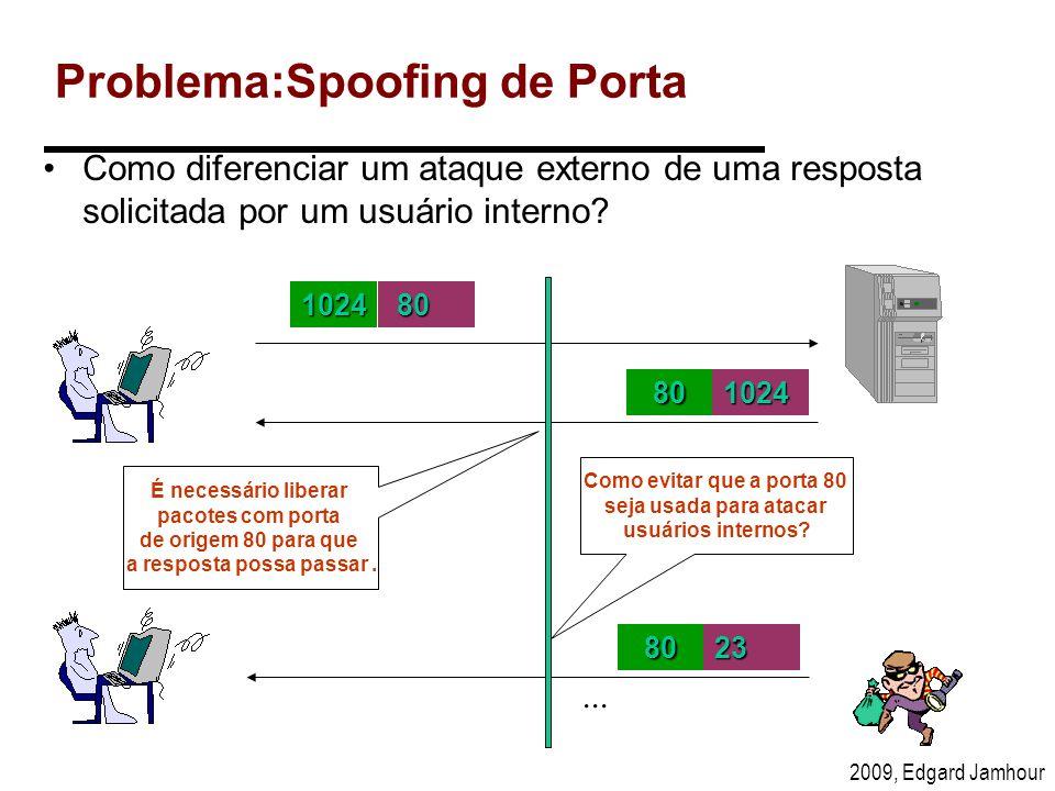 2009, Edgard Jamhour Problema:Spoofing de Porta Como diferenciar um ataque externo de uma resposta solicitada por um usuário interno? 1024... 80 80 10