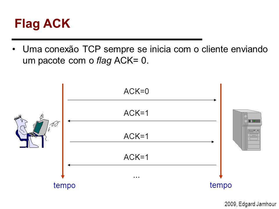 2009, Edgard Jamhour Flag ACK Uma conexão TCP sempre se inicia com o cliente enviando um pacote com o flag ACK= 0. ACK=0 ACK=1 tempo ACK=1...
