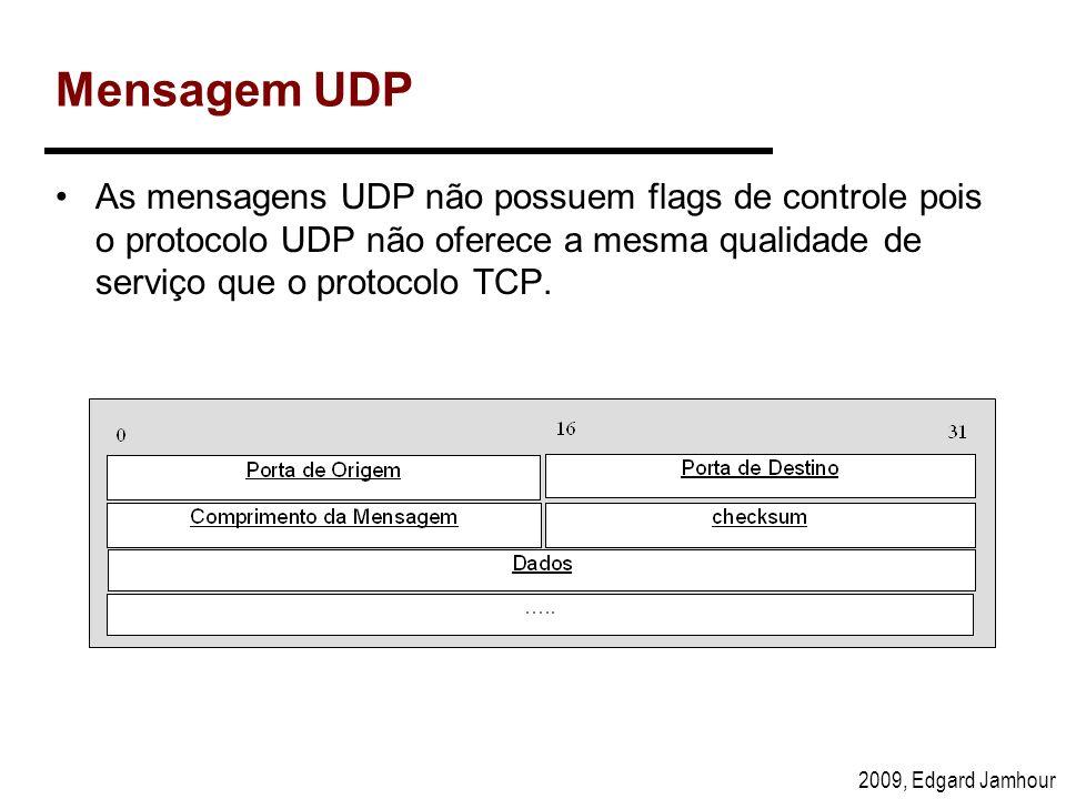 2009, Edgard Jamhour Mensagem UDP As mensagens UDP não possuem flags de controle pois o protocolo UDP não oferece a mesma qualidade de serviço que o p