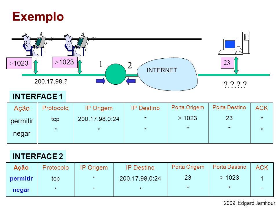 2009, Edgard Jamhour Exemplo INTERNET 1 2 200.17.98.? ?.?.?.? 23 Ação permitir negar Protocolo tcp * IP Origem 200.17.98.0:24 * Porta Origem > 1023 *