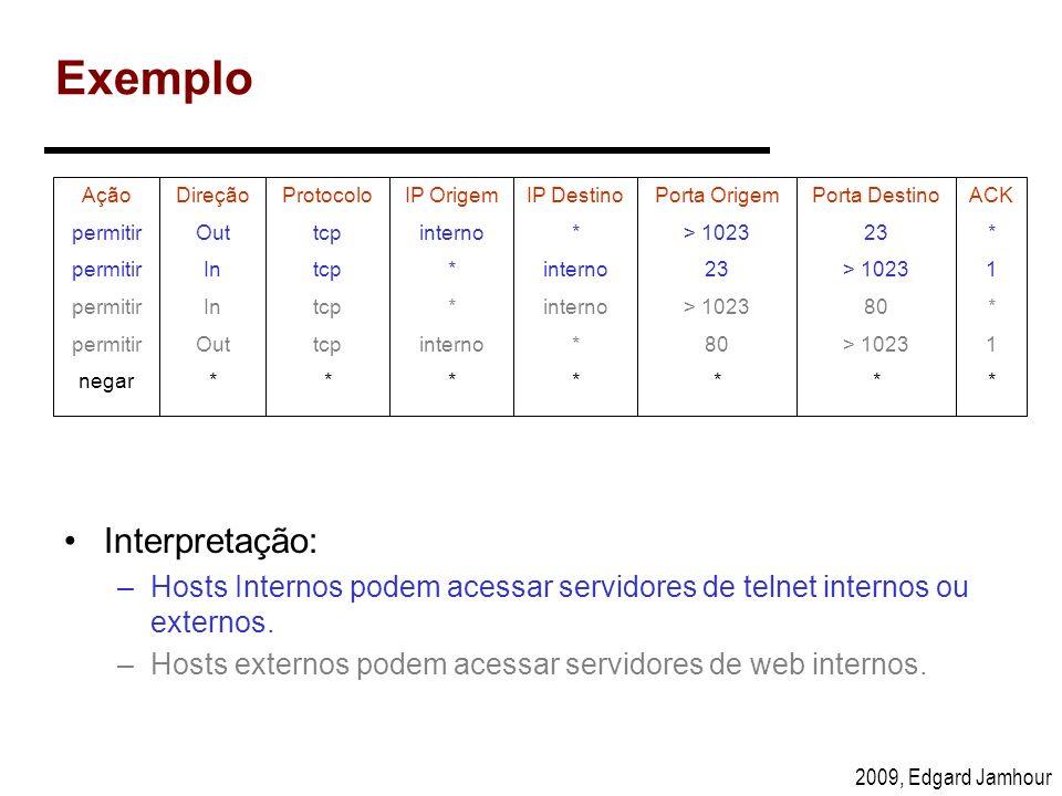 2009, Edgard Jamhour Exemplo Interpretação: –Hosts Internos podem acessar servidores de telnet internos ou externos. –Hosts externos podem acessar ser