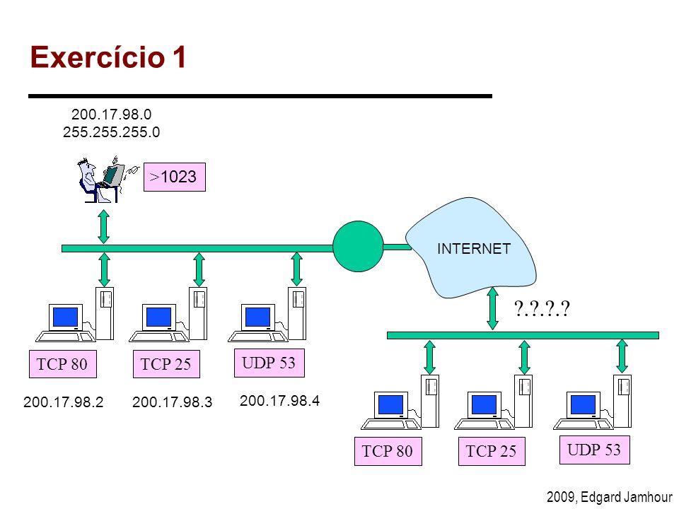 2009, Edgard Jamhour Exercício 1 INTERNET 200.17.98.0 255.255.255.0 ?.?.?.? > 1023 TCP 80TCP 25 UDP 53 TCP 80TCP 25 UDP 53 200.17.98.2200.17.98.3 200.