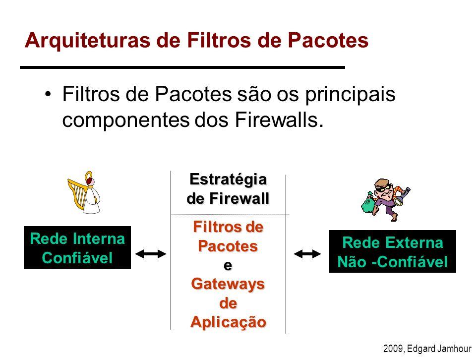 2009, Edgard Jamhour Arquiteturas de Filtros de Pacotes Filtros de Pacotes são os principais componentes dos Firewalls. Rede Interna Confiável Rede Ex