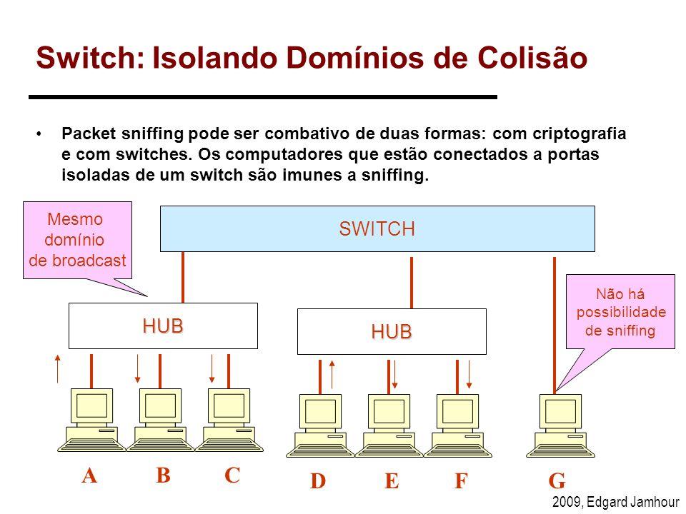 2009, Edgard Jamhour Switch: Isolando Domínios de Colisão Packet sniffing pode ser combativo de duas formas: com criptografia e com switches. Os compu