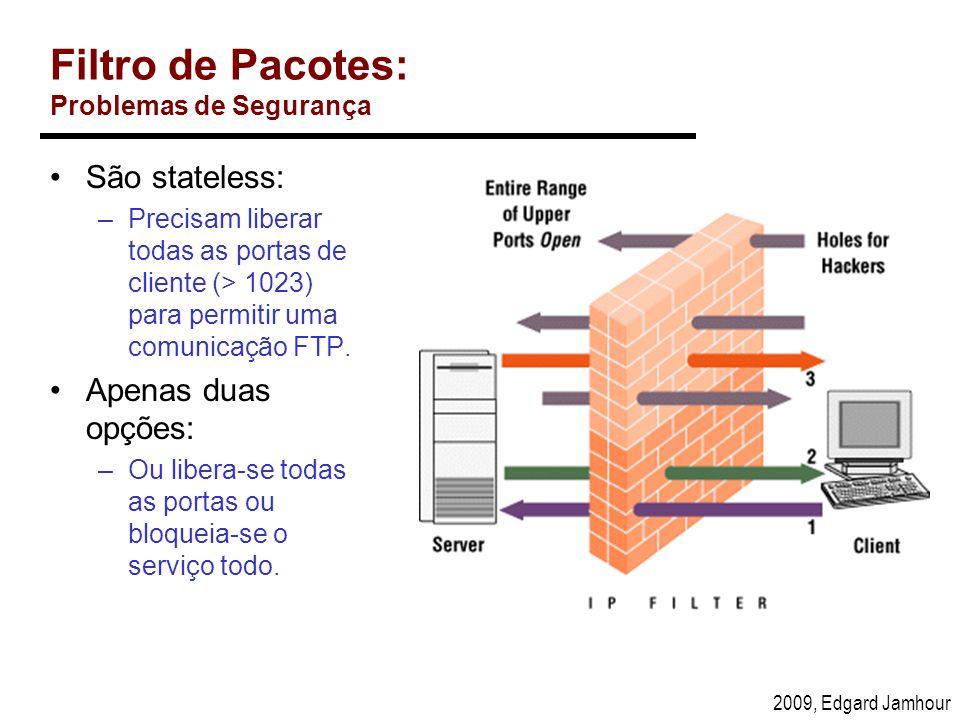 2009, Edgard Jamhour Filtro de Pacotes: Problemas de Segurança São stateless: –Precisam liberar todas as portas de cliente (> 1023) para permitir uma