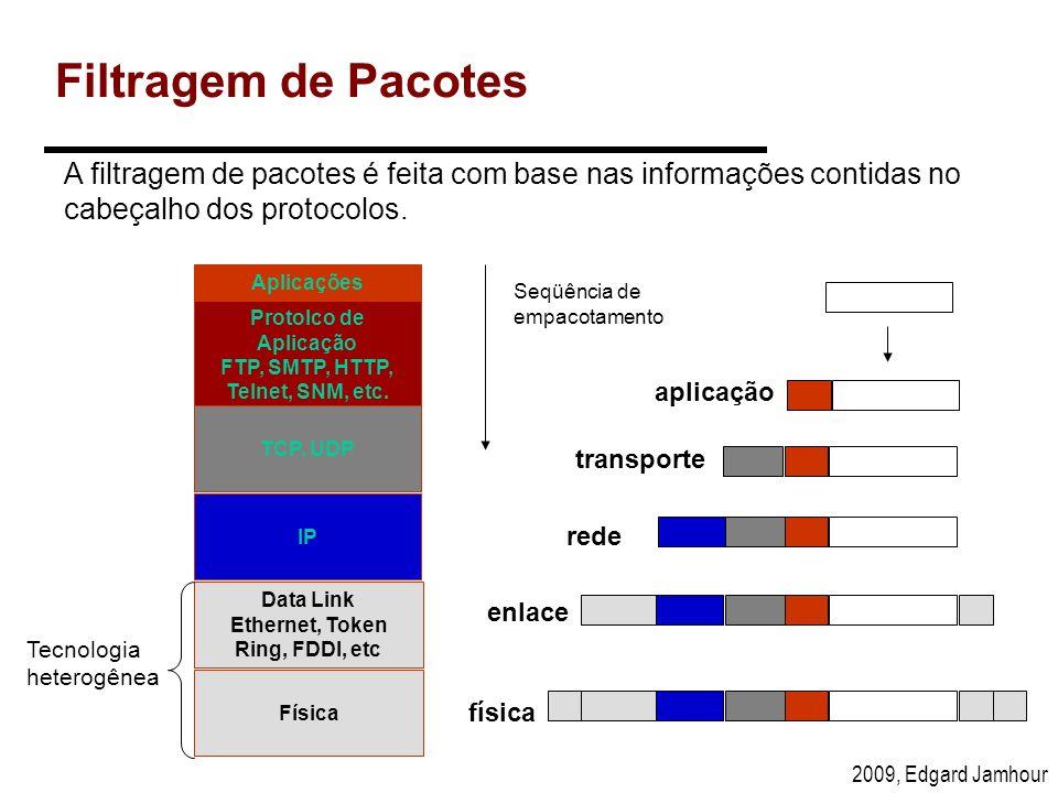 2009, Edgard Jamhour Filtragem de Pacotes Protolco de Aplicação FTP, SMTP, HTTP, Telnet, SNM, etc. TCP, UDP Data Link Ethernet, Token Ring, FDDI, etc