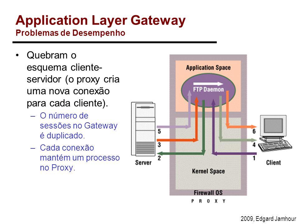 2009, Edgard Jamhour Application Layer Gateway Problemas de Desempenho Quebram o esquema cliente- servidor (o proxy cria uma nova conexão para cada cl