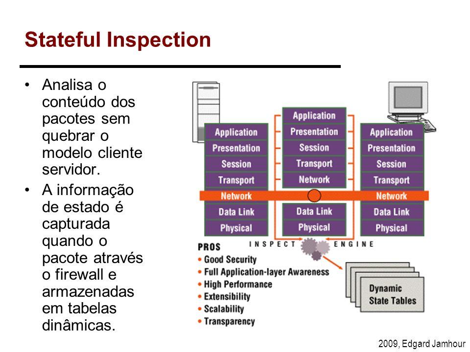 2009, Edgard Jamhour Stateful Inspection Analisa o conteúdo dos pacotes sem quebrar o modelo cliente servidor. A informação de estado é capturada quan