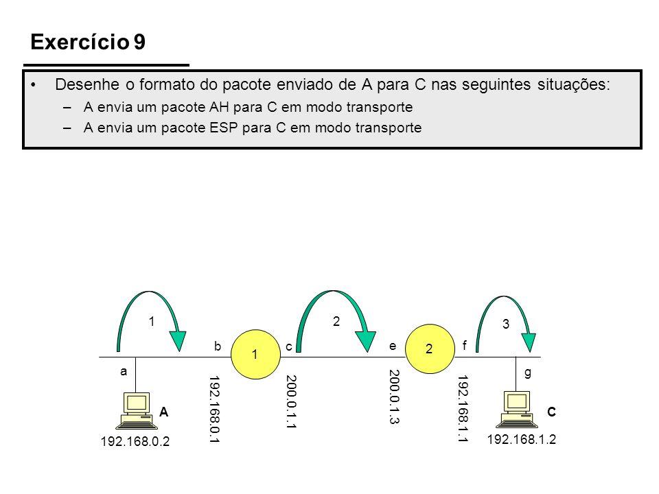 Exercício 9 Desenhe o formato do pacote enviado de A para C nas seguintes situações: –A envia um pacote AH para C em modo transporte –A envia um pacote ESP para C em modo transporte 1 2 192.168.0.2 A 192.168.1.2 a bc ef g C 192.168.0.1200.0.1.1 200.0.1.3 192.168.1.1 1 2 3