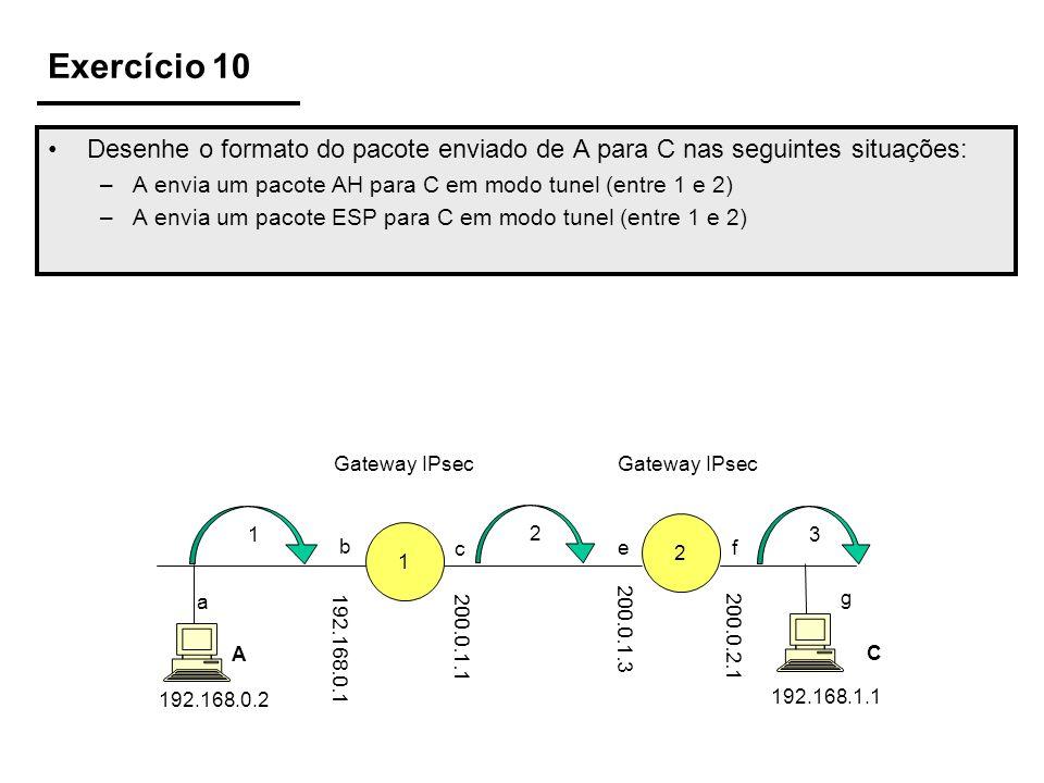 Exercício 10 Desenhe o formato do pacote enviado de A para C nas seguintes situações: –A envia um pacote AH para C em modo tunel (entre 1 e 2) –A envia um pacote ESP para C em modo tunel (entre 1 e 2) 1 2 192.168.0.2 A 192.168.1.1 a b c ef g C 192.168.0.1200.0.1.1 200.0.1.3 200.0.2.1 Gateway IPsec 1 2 3