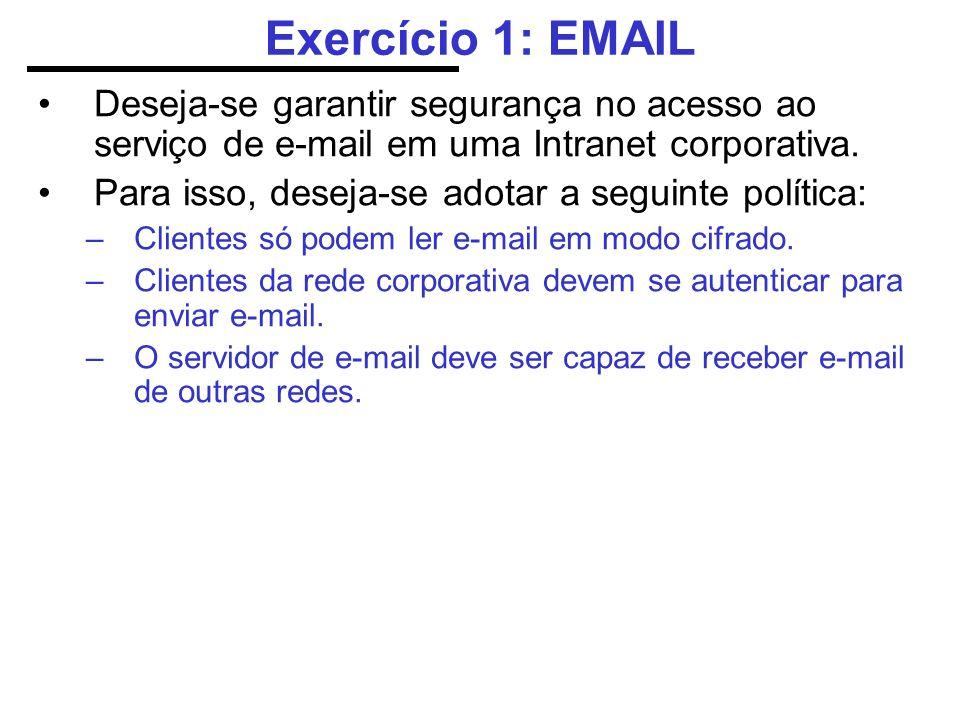 Exercício 1: EMAIL Deseja-se garantir segurança no acesso ao serviço de e-mail em uma Intranet corporativa.