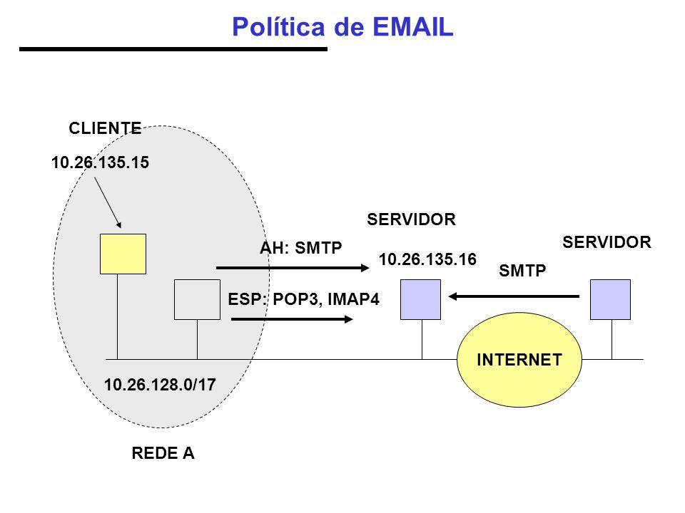 Política de EMAIL 10.26.128.0/17 10.26.135.15 AH: SMTP ESP: POP3, IMAP4 SERVIDOR REDE A 10.26.135.16 CLIENTE INTERNET SERVIDOR SMTP