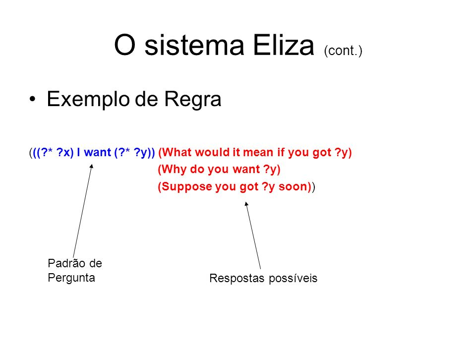 O sistema Eliza (cont.) Exemplo de Regra (((?* ?x) I want (?* ?y)) (What would it mean if you got ?y) (Why do you want ?y) (Suppose you got ?y soon))