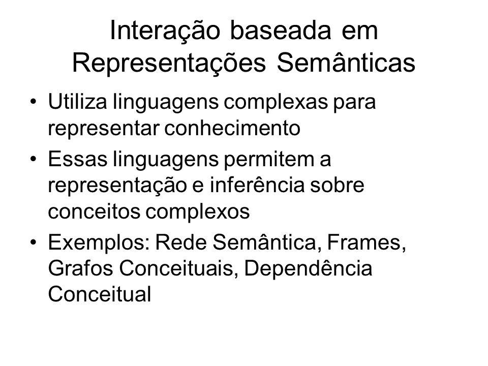 Interação baseada em Representações Semânticas Utiliza linguagens complexas para representar conhecimento Essas linguagens permitem a representação e