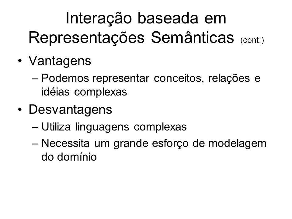 Interação baseada em Representações Semânticas (cont.) Vantagens –Podemos representar conceitos, relações e idéias complexas Desvantagens –Utiliza lin