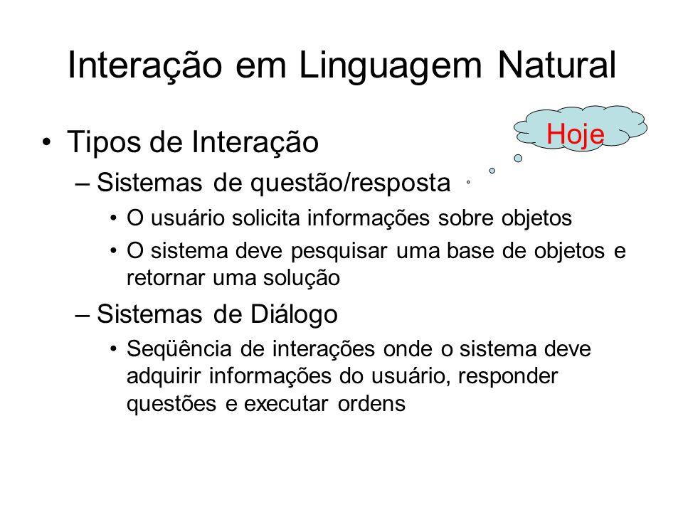 Interação em Linguagem Natural Tipos de Interação –Sistemas de questão/resposta O usuário solicita informações sobre objetos O sistema deve pesquisar