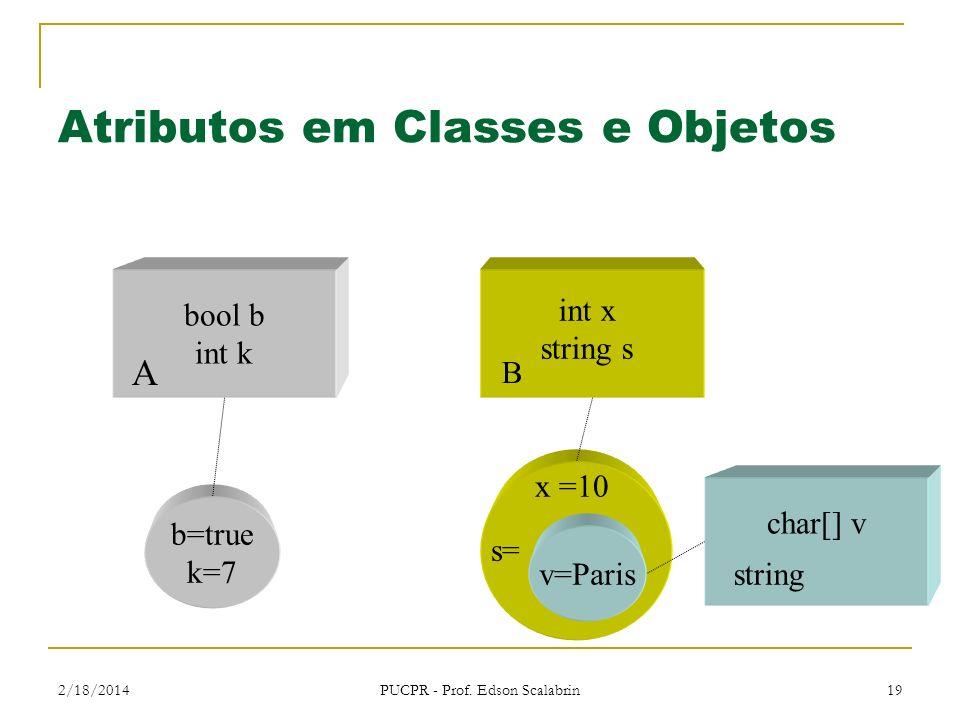 2/18/2014 PUCPR - Prof. Edson Scalabrin 19 Atributos em Classes e Objetos b=true k=7 bool b int k int x string s x =10 v=Paris s= char[] v A B string