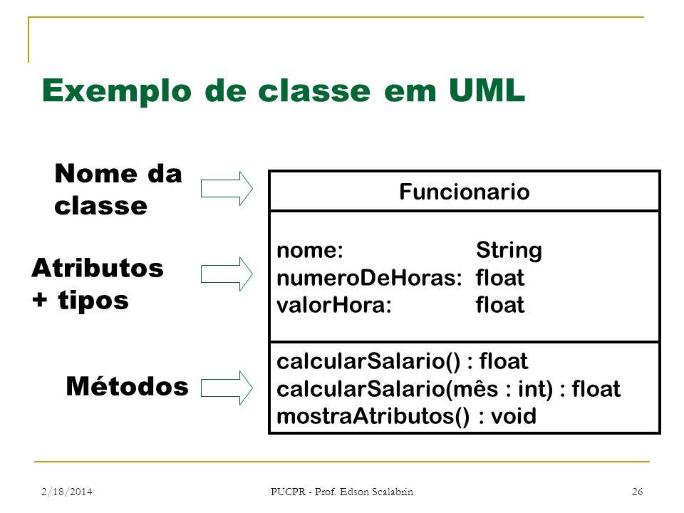 2/18/2014 PUCPR - Prof. Edson Scalabrin 26 Exemplo de classe em UML Funcionario nome: String numeroDeHoras: float valorHora: float calcularSalario() :