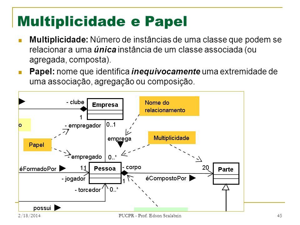 2/18/2014 PUCPR - Prof. Edson Scalabrin 45 Multiplicidade e Papel Multiplicidade: Número de instâncias de uma classe que podem se relacionar a uma úni