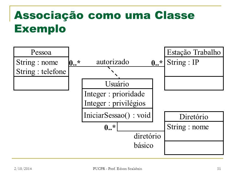 2/18/2014 PUCPR - Prof. Edson Scalabrin 51 Associação como uma Classe Exemplo Pessoa String : nome String : telefone Estação Trabalho String : IP Usuá