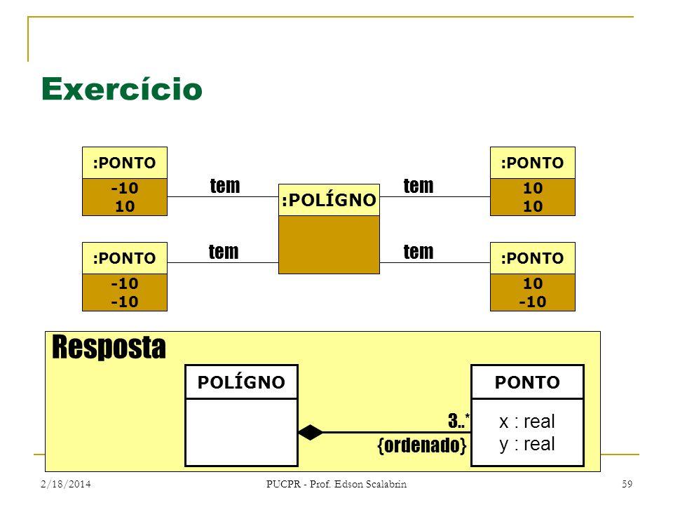 2/18/2014 PUCPR - Prof. Edson Scalabrin 59 Resposta Exercício tem PONTO x : real y : real POLÍGNO 3..* {ordenado} -10 10 :PONTO 10 10 -10 :PONTO -10 :