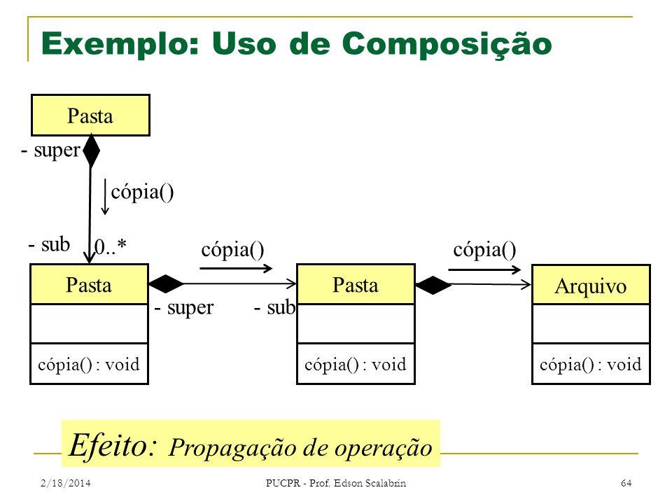 2/18/2014 PUCPR - Prof. Edson Scalabrin 64 Exemplo: Uso de Composição Pasta Arquivo Pasta cópia() cópia() : void Efeito: Propagação de operação 0..* -