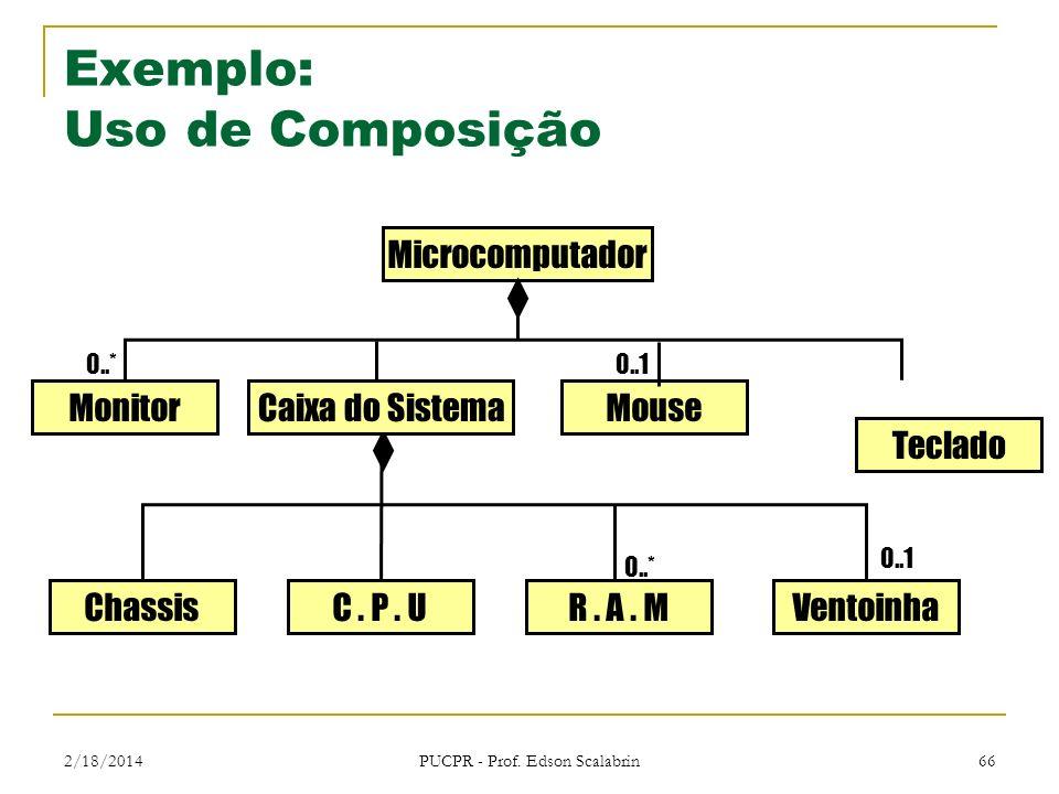 2/18/2014 PUCPR - Prof. Edson Scalabrin 66 Exemplo: Uso de Composição Microcomputador MonitorMouse Teclado ChassisC. P. UR. A. MVentoinha Caixa do Sis