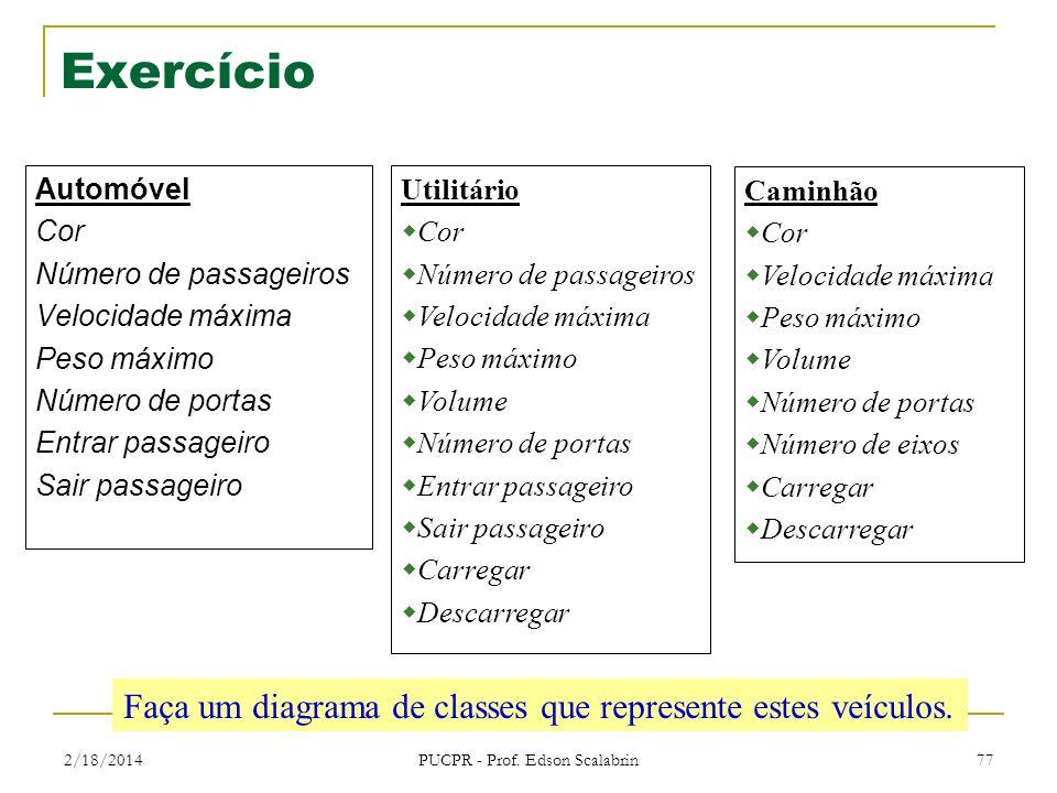 2/18/2014 PUCPR - Prof. Edson Scalabrin 77 Exercício Automóvel Cor Número de passageiros Velocidade máxima Peso máximo Número de portas Entrar passage