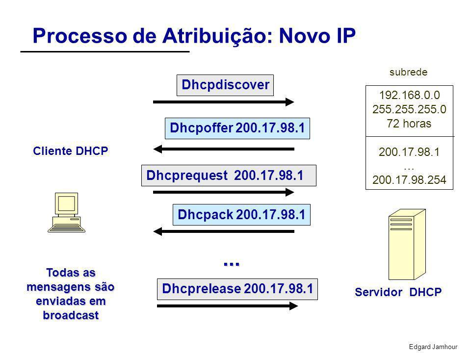 Edgard Jamhour Processo de Atribuição: Renovação Cliente DHCP Servidor DHCP Dhcprequest 200.17.98.1 Dhcpack 200.17.98.1 Todas as mensagens são enviadas em broadcast Dhcpnack Dhcpdiscover OU … 192.168.0.0 255.255.255.0 72 horas 200.17.98.1 … 200.17.98.254 subrede