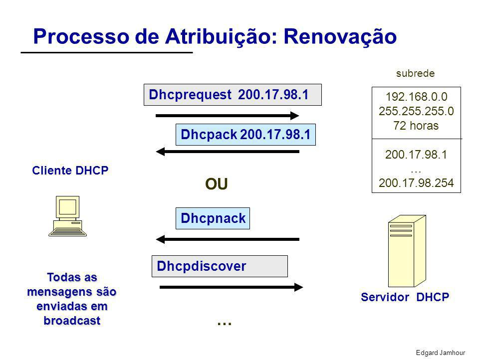 Edgard Jamhour Agente Relay DHCP/BOOTP 2 Agente Relay Roteador com servidor DHCP configurado com três subredes DhcpDiscover 1 eth0eth1 subrede 3 subrede 2 DhcpDiscover endereço pertence a subrede 3 eth0 eth1