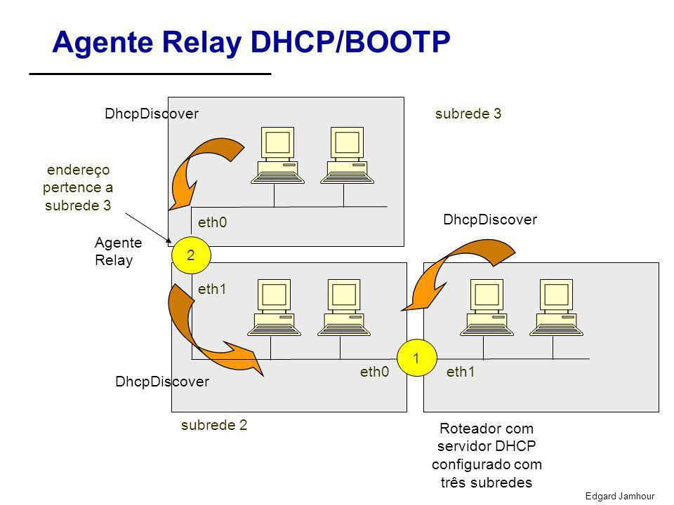 Edgard Jamhour Agente Relay DHCP/BOOTP 2 Agente Relay Roteador com servidor DHCP configurado com três subredes DhcpDiscover 1 eth0eth1 subrede 3 subre