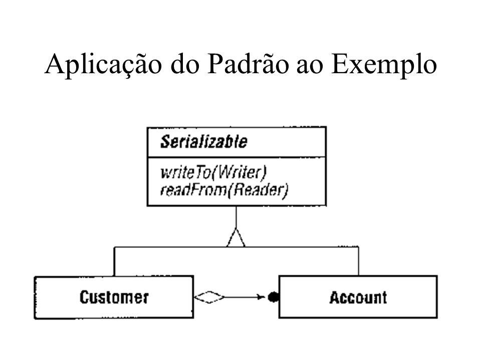 Aplicação do Padrão ao Exemplo