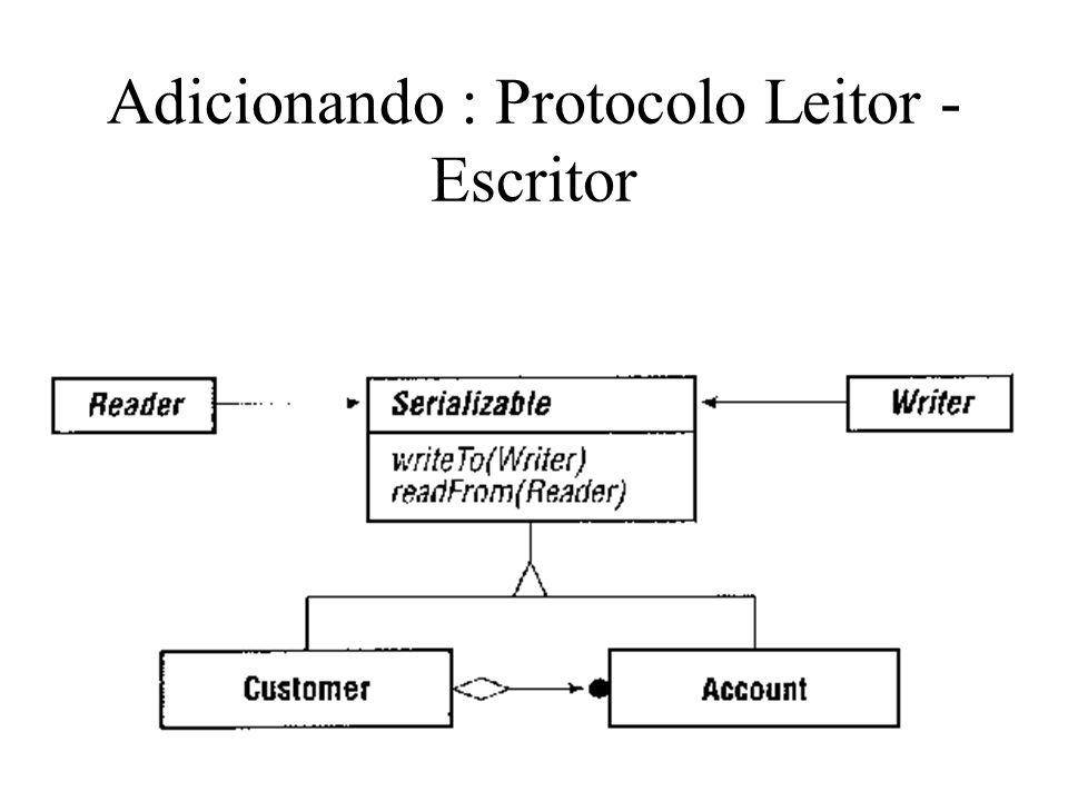Adicionando : Protocolo Leitor - Escritor