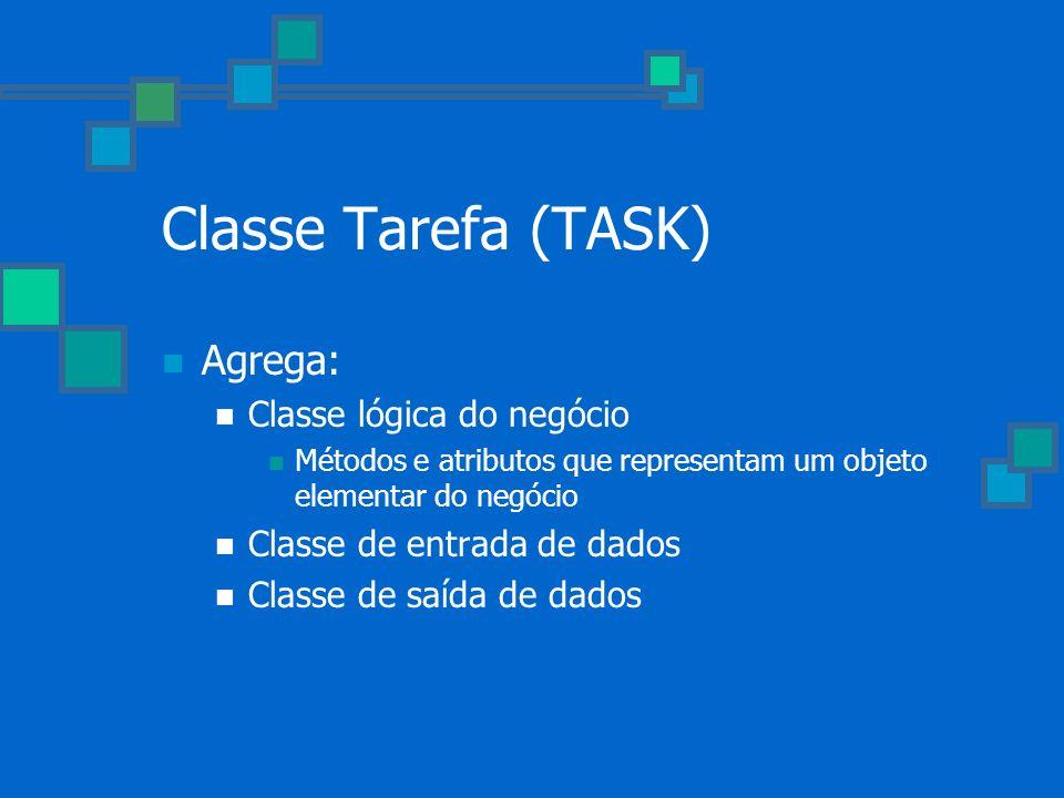 Classe Tarefa (TASK) Agrega: Classe lógica do negócio Métodos e atributos que representam um objeto elementar do negócio Classe de entrada de dados Cl
