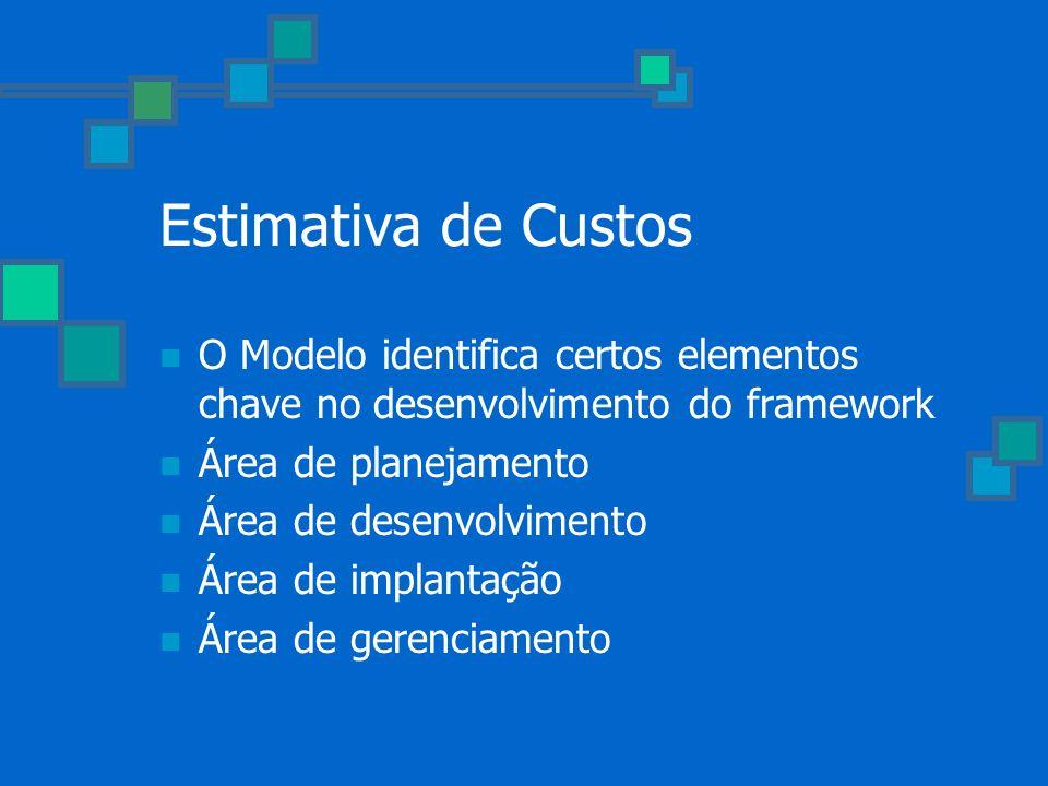 Estimativa de Custos O Modelo identifica certos elementos chave no desenvolvimento do framework Área de planejamento Área de desenvolvimento Área de i