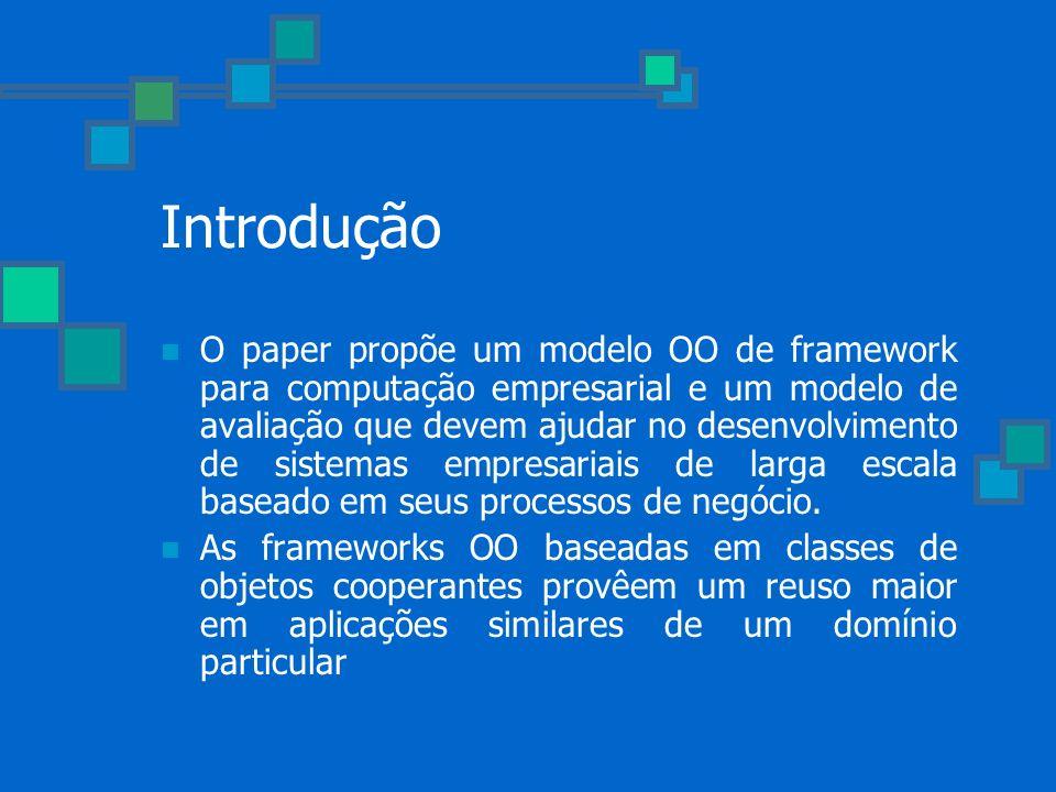 Introdução O paper propõe um modelo OO de framework para computação empresarial e um modelo de avaliação que devem ajudar no desenvolvimento de sistem
