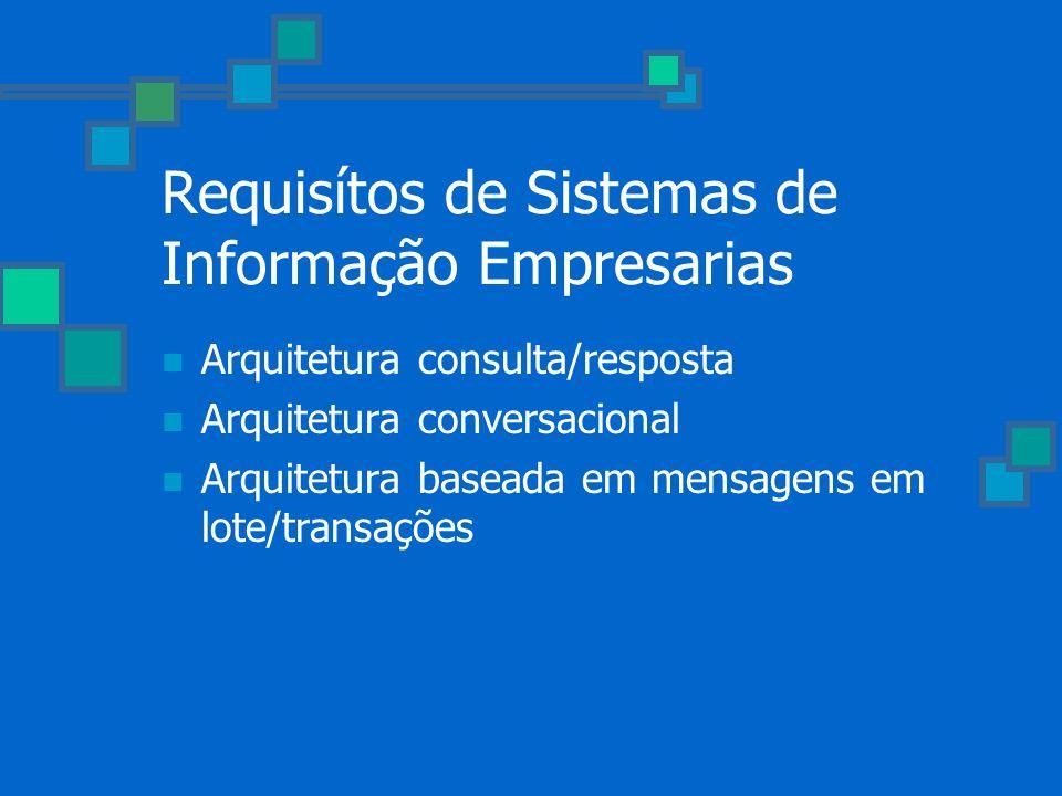 Requisítos de Sistemas de Informação Empresarias Arquitetura consulta/resposta Arquitetura conversacional Arquitetura baseada em mensagens em lote/tra