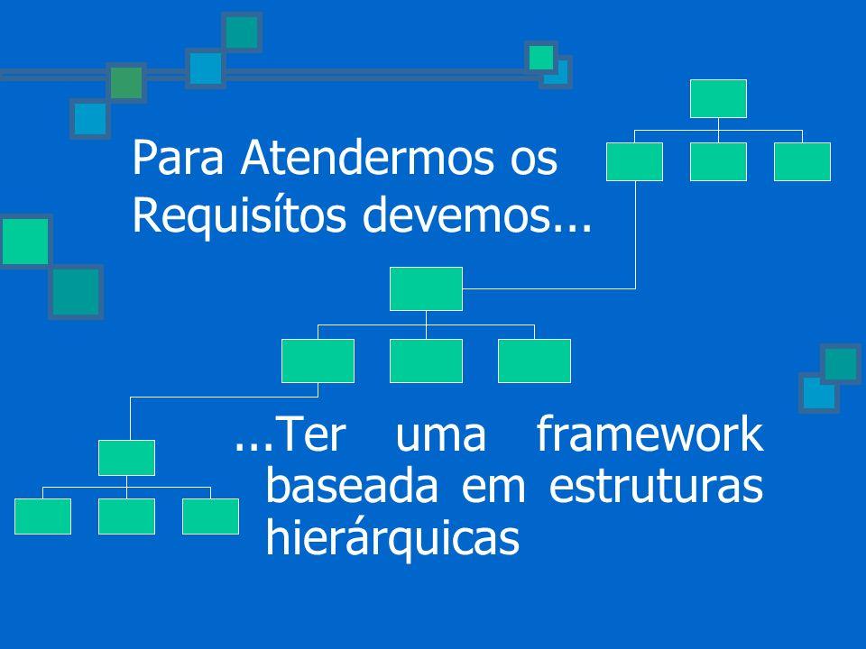 Para Atendermos os Requisítos devemos......Ter uma framework baseada em estruturas hierárquicas