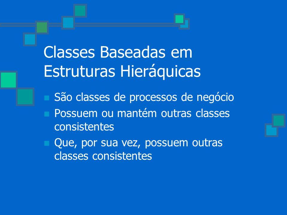 Classes Baseadas em Estruturas Hieráquicas São classes de processos de negócio Possuem ou mantém outras classes consistentes Que, por sua vez, possuem